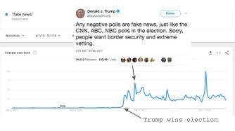 Fake news (2)